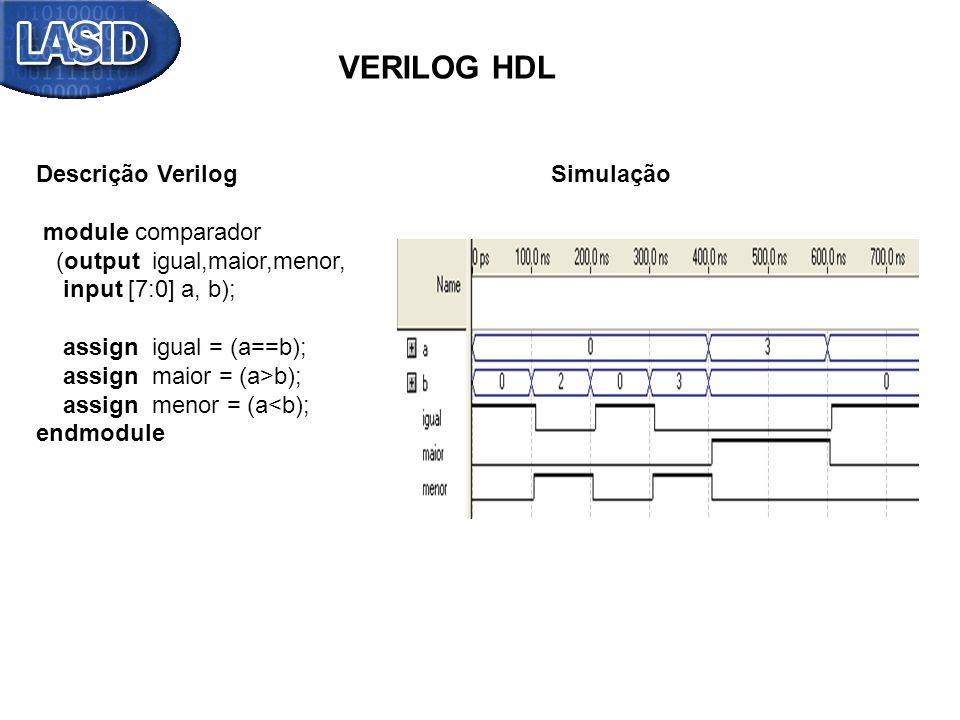 VERILOG HDL Descrição Verilog Simulação module comparador