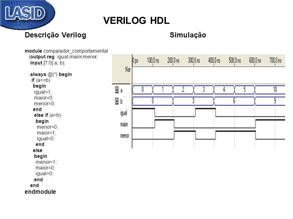 VERILOG HDL Descrição Verilog Simulação endmodule