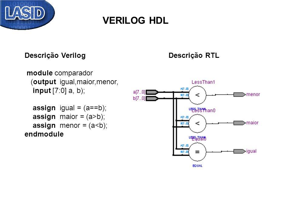 VERILOG HDL Descrição Verilog Descrição RTL module comparador