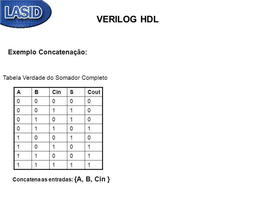 VERILOG HDL Exemplo Concatenação: Tabela Verdade do Somador Completo A