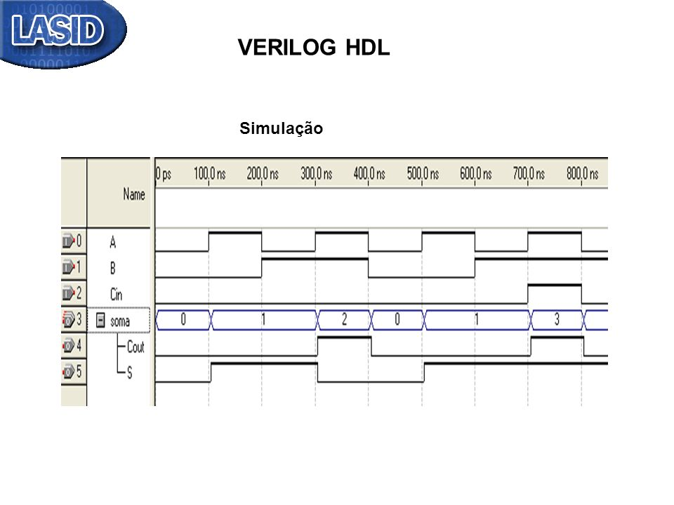 VERILOG HDL Simulação