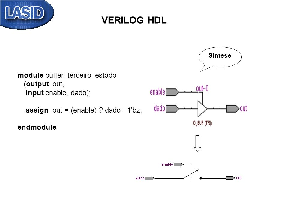 VERILOG HDL module buffer_terceiro_estado (output out,