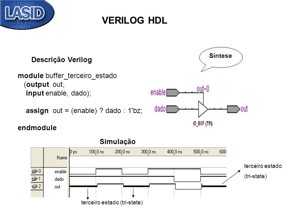 VERILOG HDL Descrição Verilog module buffer_terceiro_estado