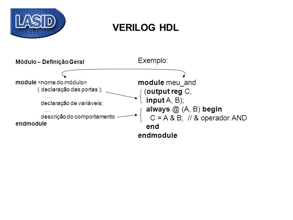 VERILOG HDL Exemplo: module meu_and (output reg C, input A, B);