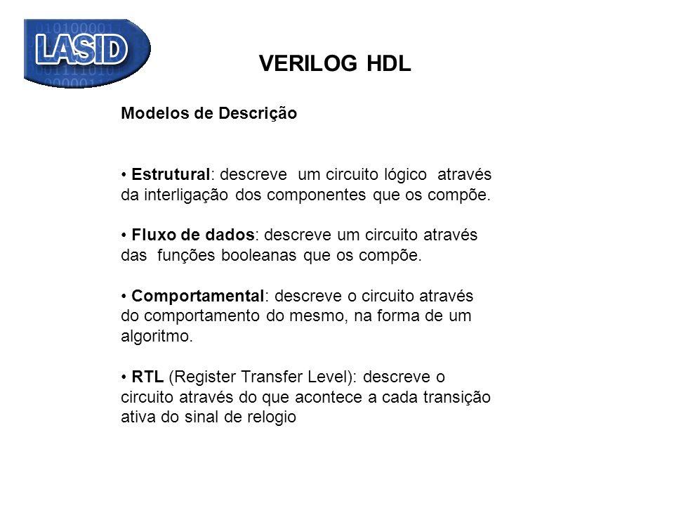 VERILOG HDL Modelos de Descrição