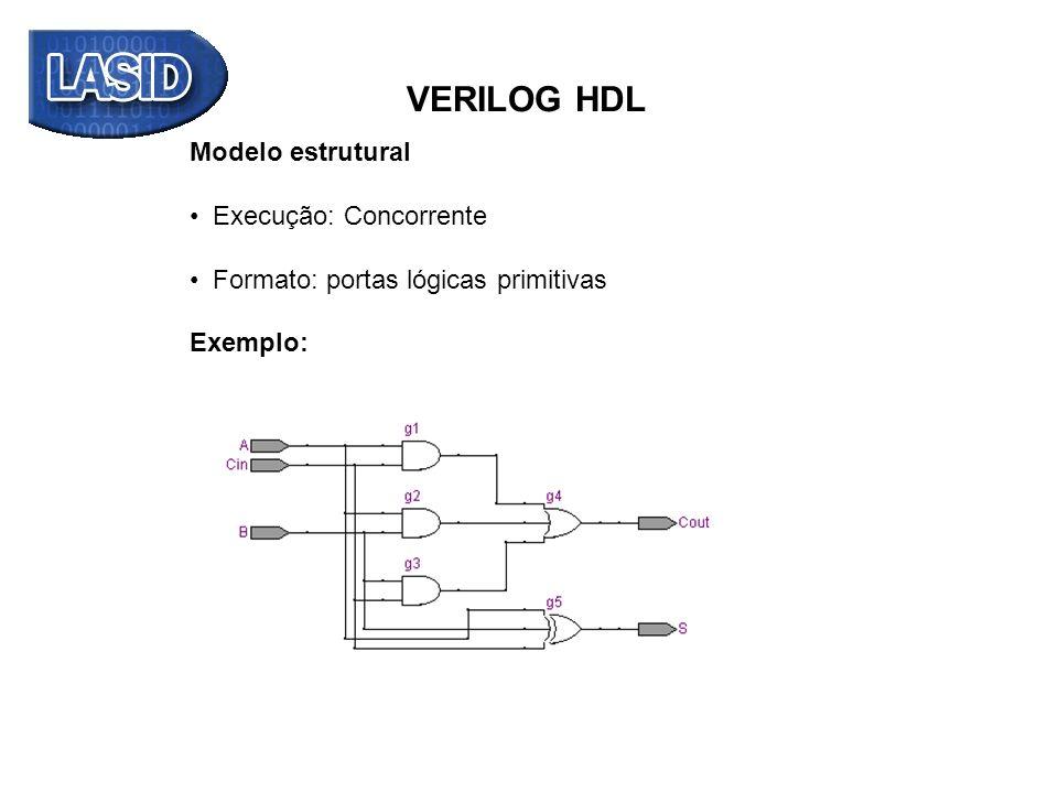VERILOG HDL Modelo estrutural Execução: Concorrente
