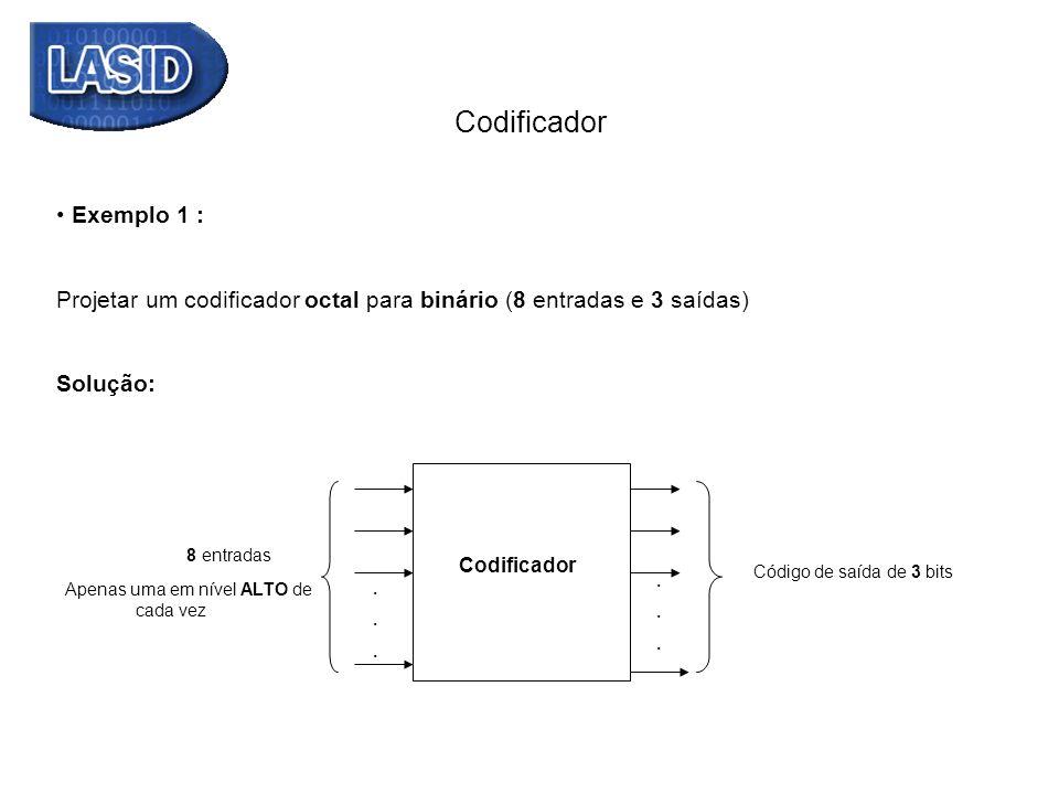 Codificador Exemplo 1 : Projetar um codificador octal para binário (8 entradas e 3 saídas) Solução: