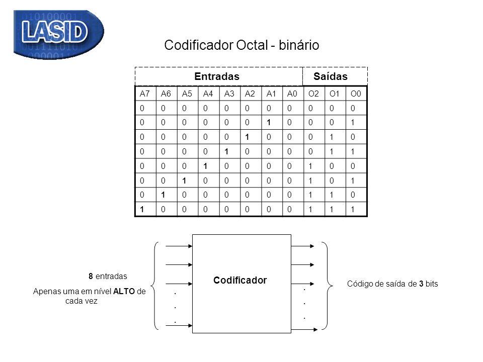 Codificador Octal - binário