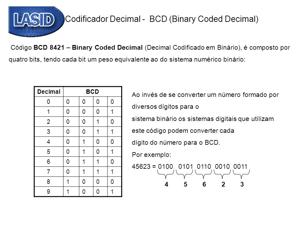 Codificador Decimal - BCD (Binary Coded Decimal)