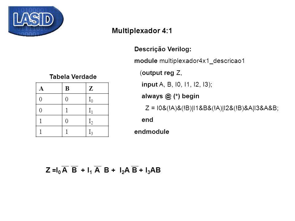 Z =I0 A + I1 B B + I2A B + + I3AB Multiplexador 4:1 Descrição Verilog:
