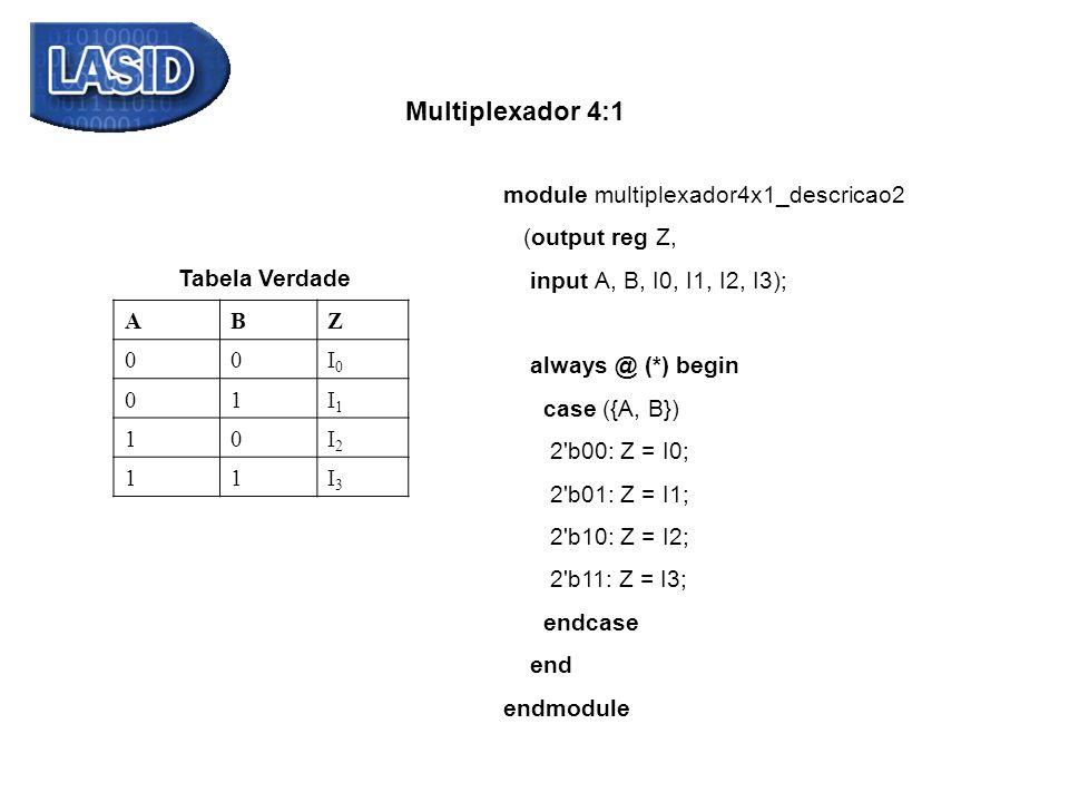 Multiplexador 4:1 module multiplexador4x1_descricao2. (output reg Z, input A, B, I0, I1, I2, I3);