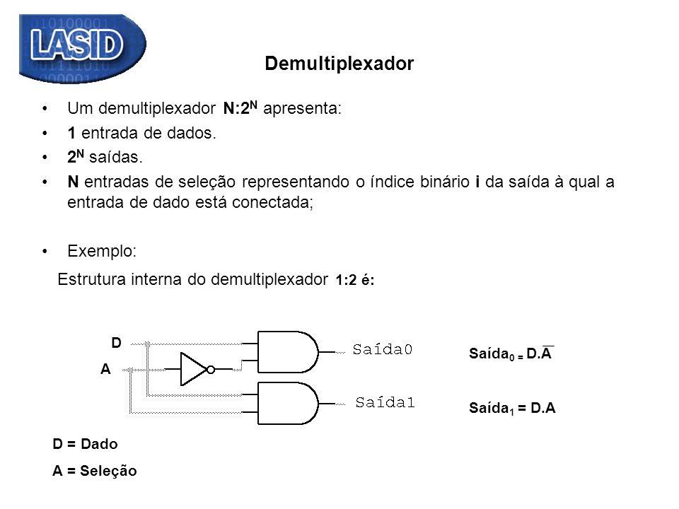Demultiplexador Um demultiplexador N:2N apresenta: 1 entrada de dados.