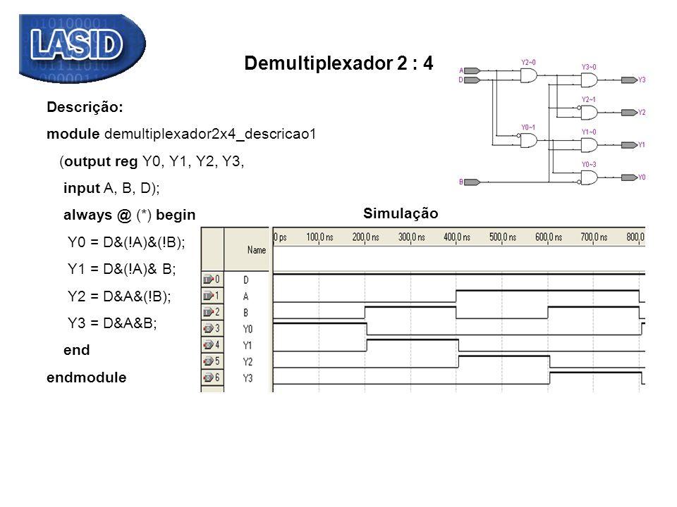 Demultiplexador 2 : 4 Descrição: module demultiplexador2x4_descricao1
