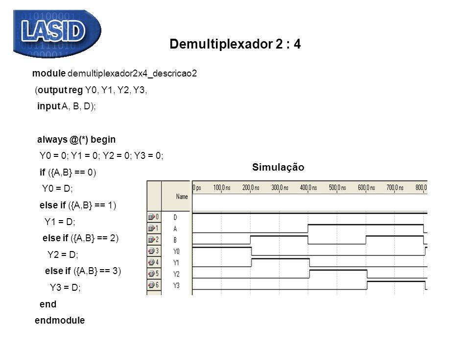 Demultiplexador 2 : 4 Simulação module demultiplexador2x4_descricao2