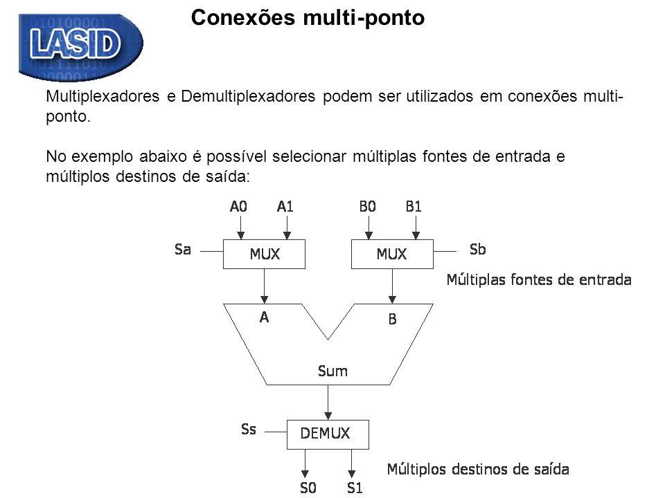 Conexões multi-ponto