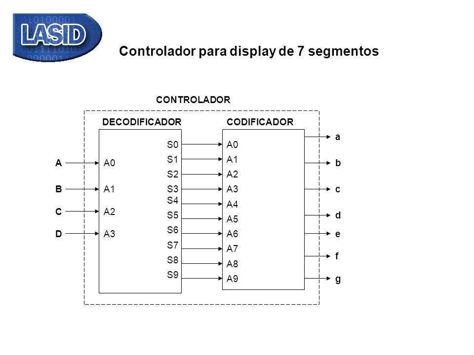 Controlador para display de 7 segmentos