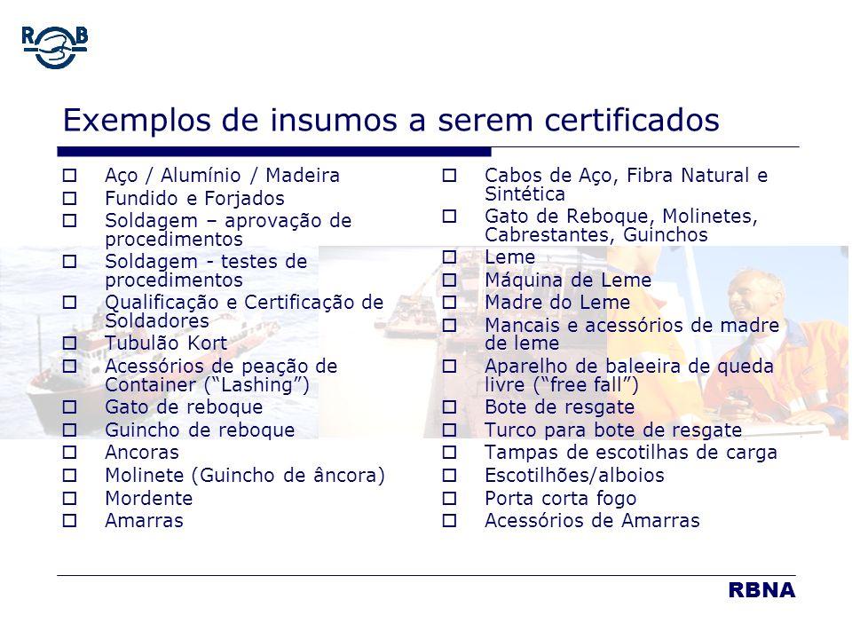 Exemplos de insumos a serem certificados