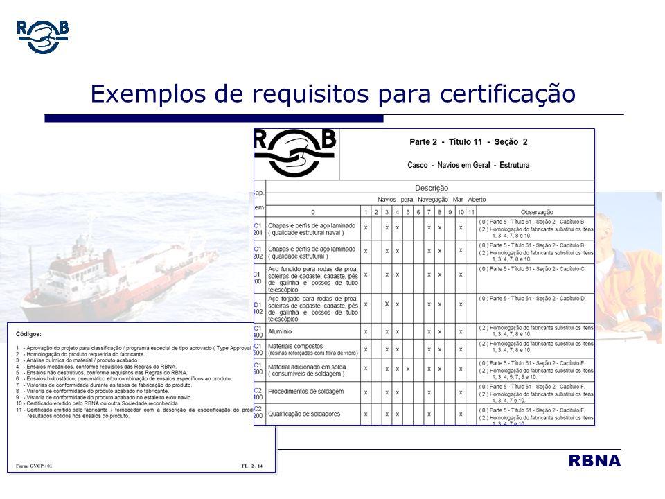 Exemplos de requisitos para certificação