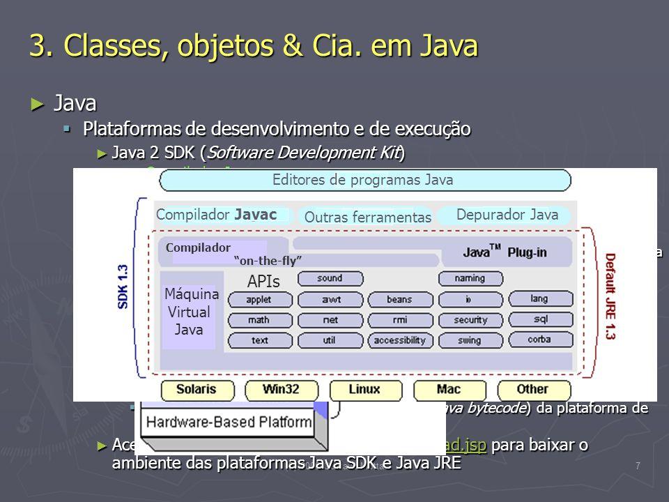 Editores de programas Java