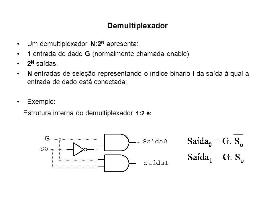 Demultiplexador Um demultiplexador N:2N apresenta: