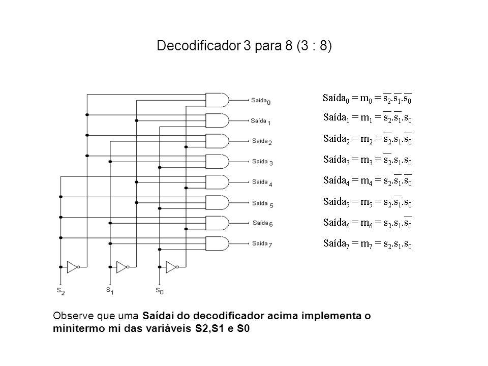 Decodificador 3 para 8 (3 : 8)