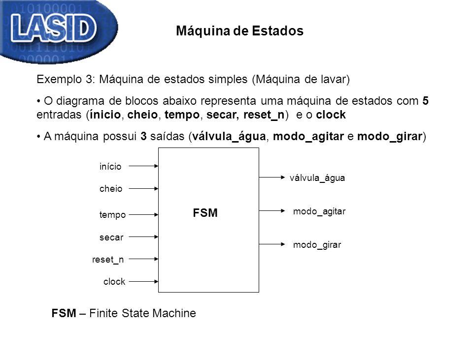 Máquina de Estados Exemplo 3: Máquina de estados simples (Máquina de lavar)
