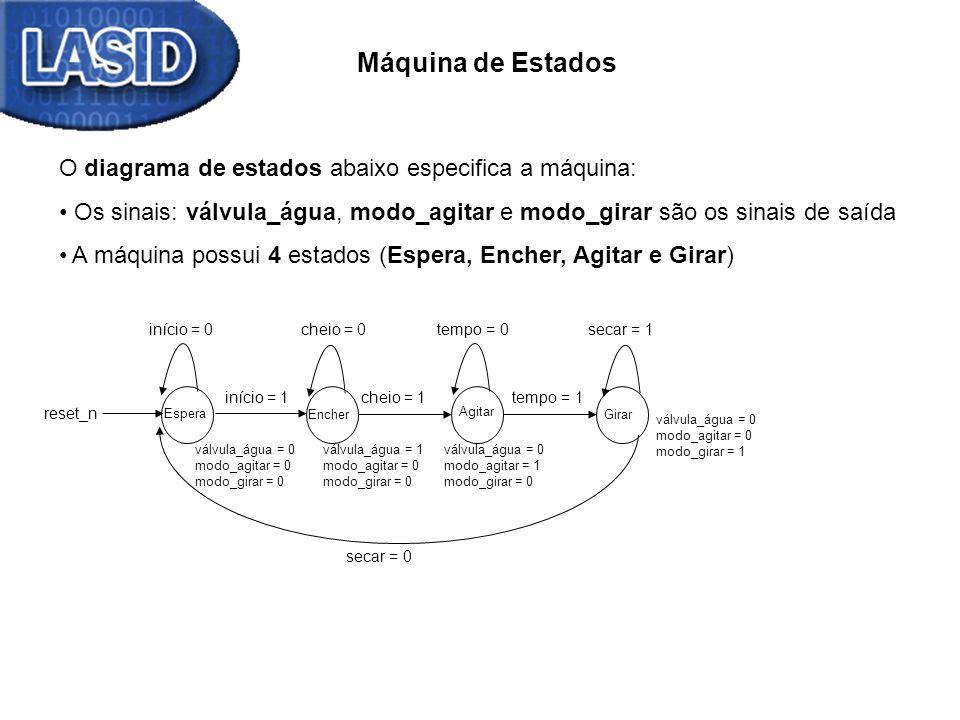 Máquina de Estados O diagrama de estados abaixo especifica a máquina: