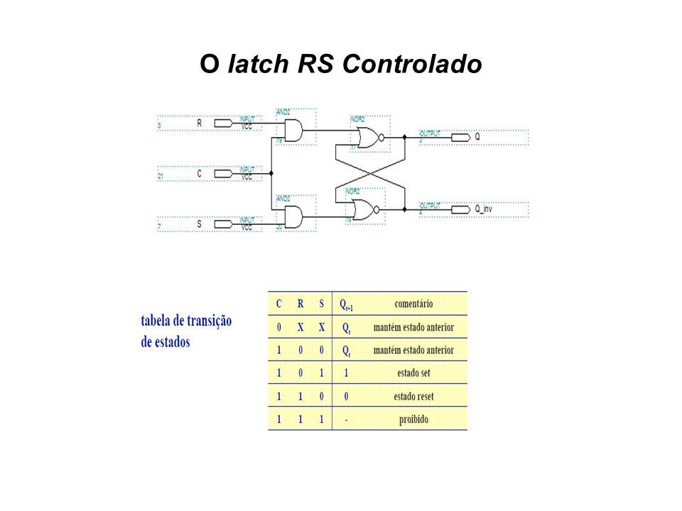 O latch RS Controlado