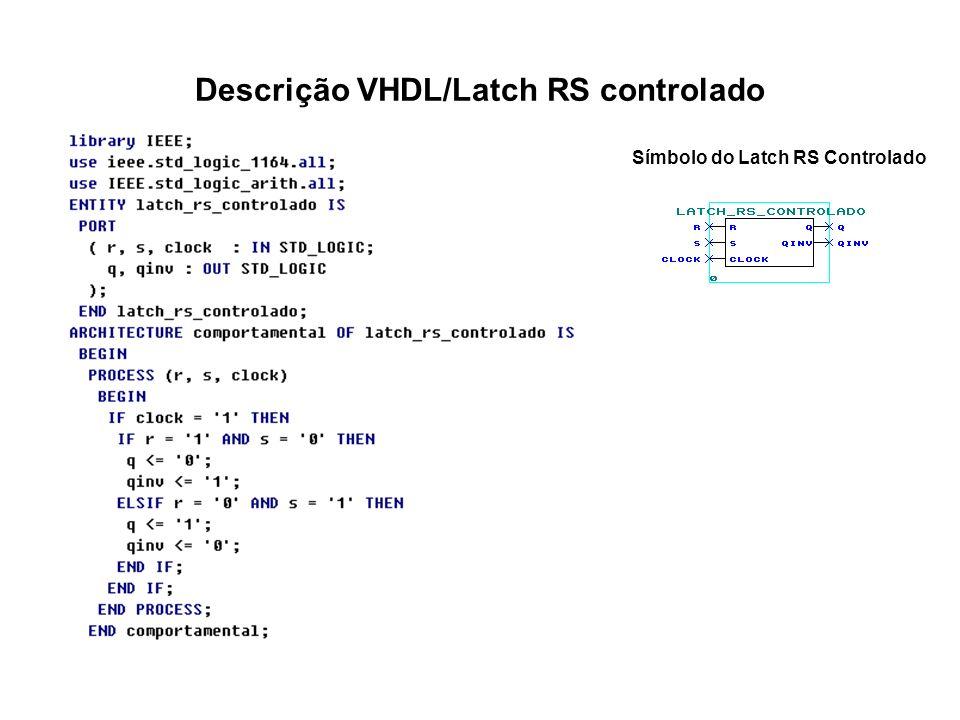 Descrição VHDL/Latch RS controlado