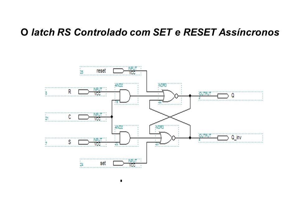 O latch RS Controlado com SET e RESET Assíncronos