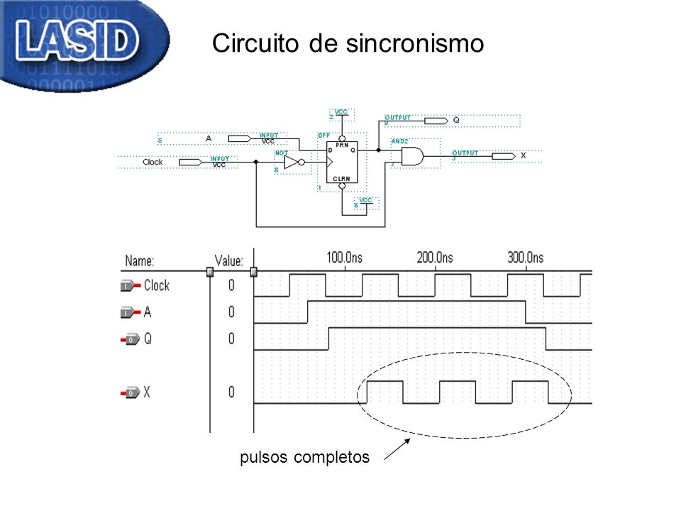 Circuito de sincronismo