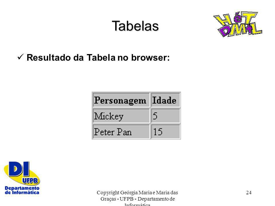  Resultado da Tabela no browser: