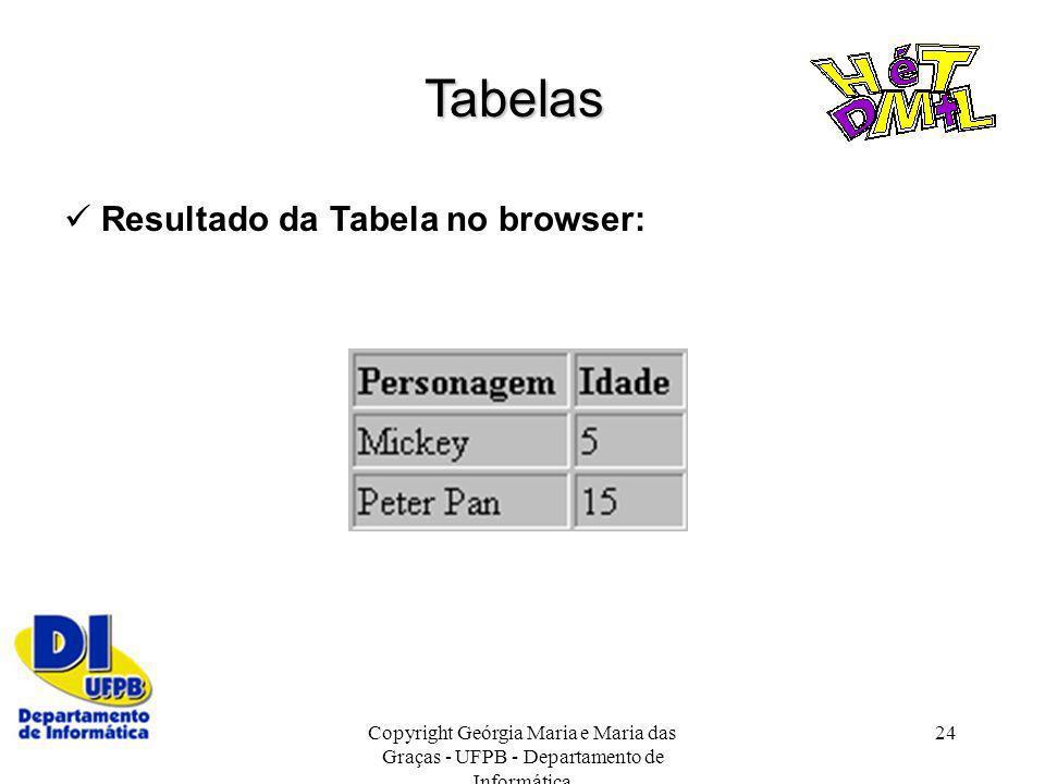  Resultado da Tabela no browser: