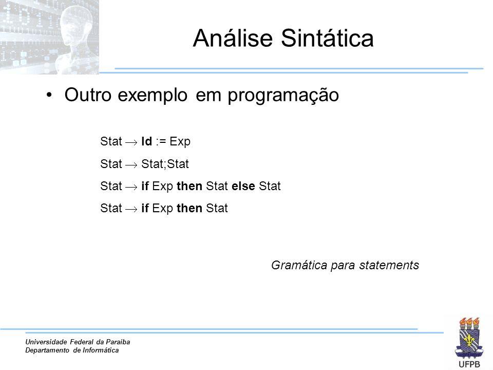Análise Sintática Outro exemplo em programação Stat  Id := Exp