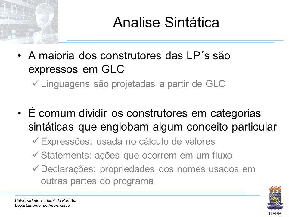 Analise Sintática A maioria dos construtores das LP´s são expressos em GLC. Linguagens são projetadas a partir de GLC.