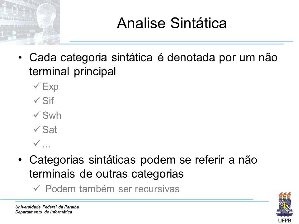 Analise Sintática Cada categoria sintática é denotada por um não terminal principal. Exp. Sif. Swh.