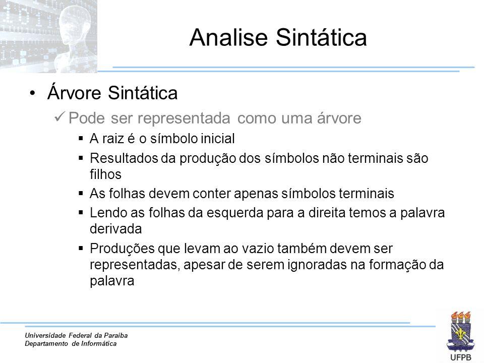 Analise Sintática Árvore Sintática
