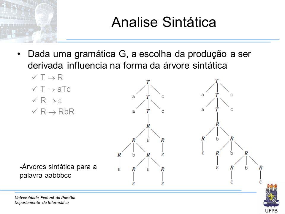Analise Sintática Dada uma gramática G, a escolha da produção a ser derivada influencia na forma da árvore sintática.