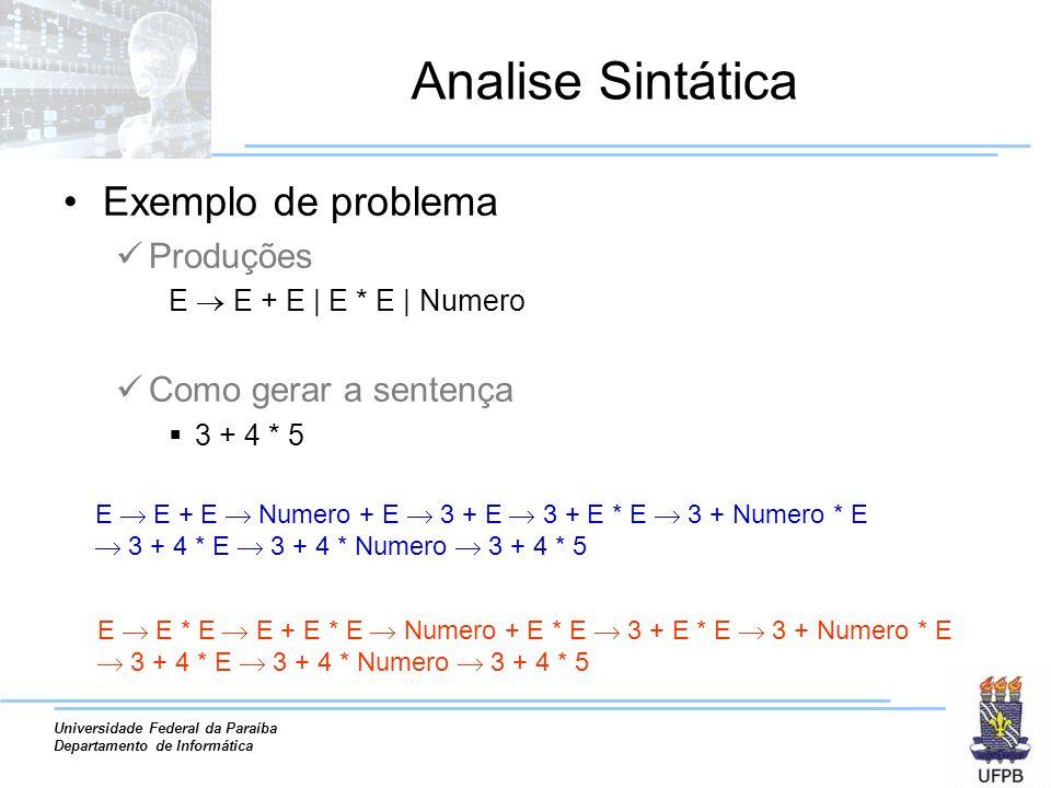 Analise Sintática Exemplo de problema Produções Como gerar a sentença