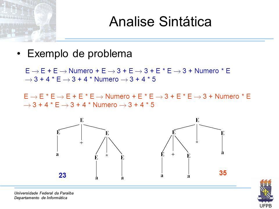 Analise Sintática Exemplo de problema