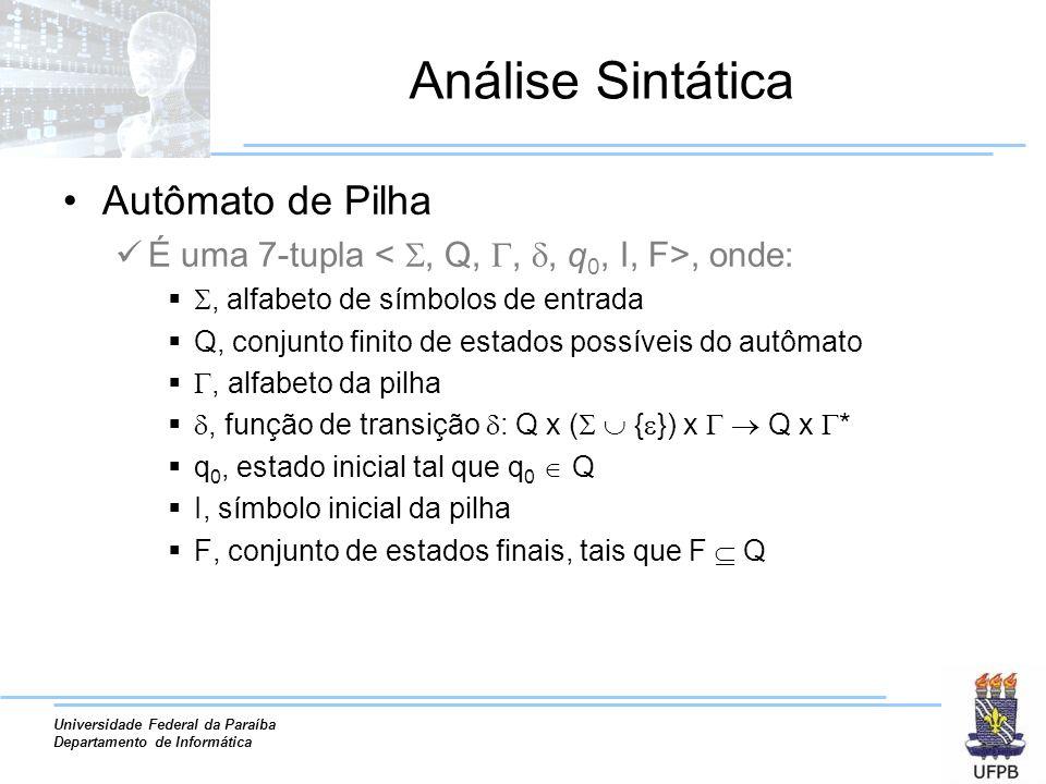 Análise Sintática Autômato de Pilha