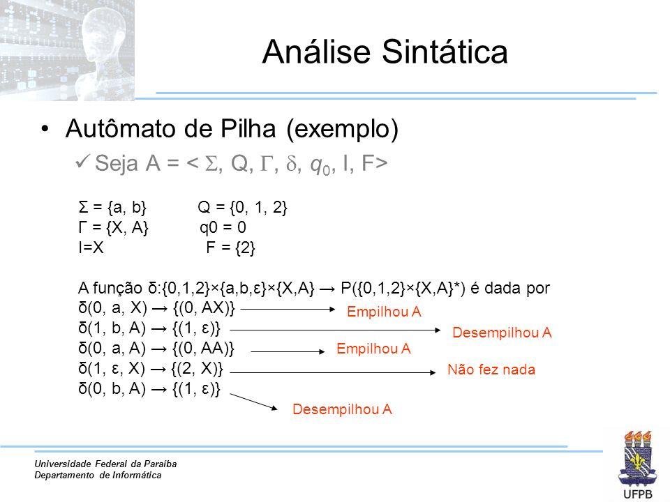 Análise Sintática Autômato de Pilha (exemplo)