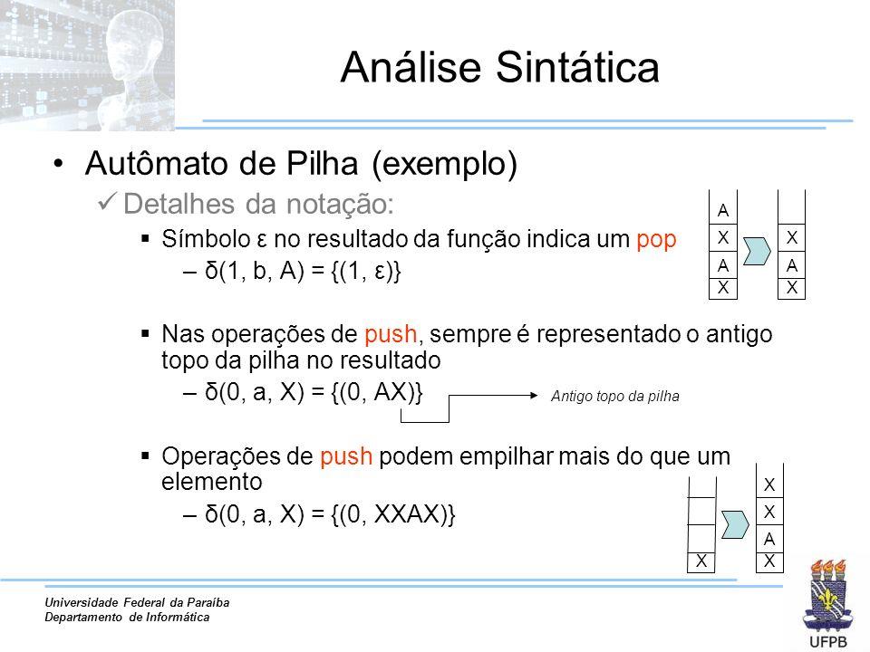 Análise Sintática Autômato de Pilha (exemplo) Detalhes da notação: