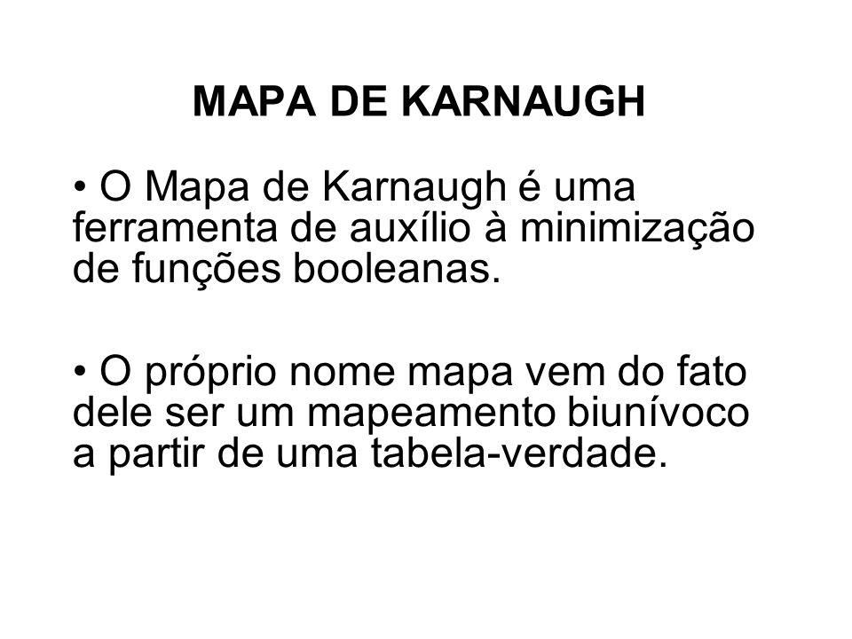 MAPA DE KARNAUGH O Mapa de Karnaugh é uma ferramenta de auxílio à minimização de funções booleanas.