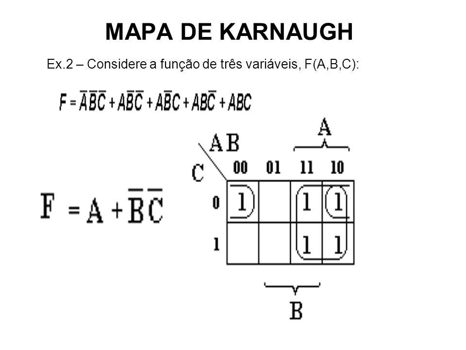 MAPA DE KARNAUGH Ex.2 – Considere a função de três variáveis, F(A,B,C): Mintermos. BC. 00 01 11 10.