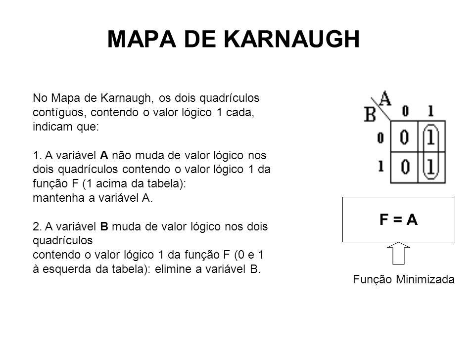 MAPA DE KARNAUGH No Mapa de Karnaugh, os dois quadrículos contíguos, contendo o valor lógico 1 cada, indicam que: