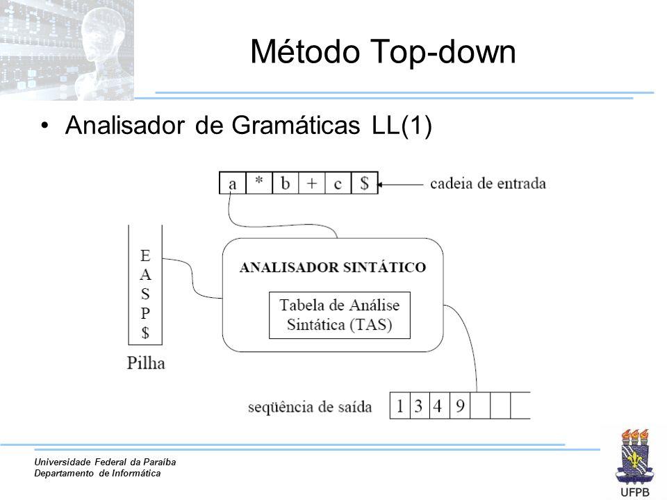Método Top-down Analisador de Gramáticas LL(1)