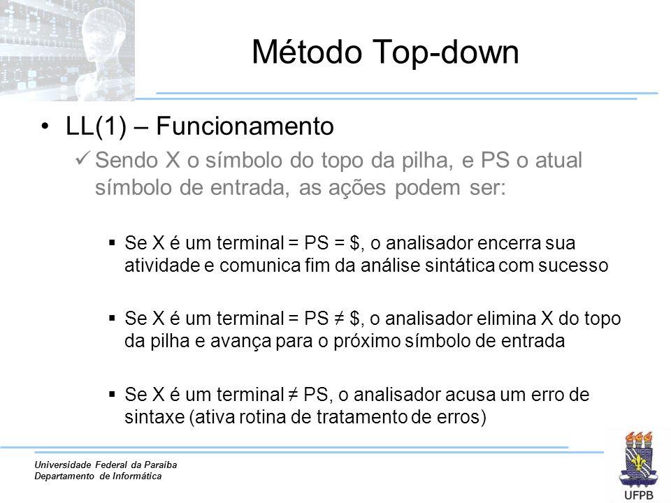 Método Top-down LL(1) – Funcionamento
