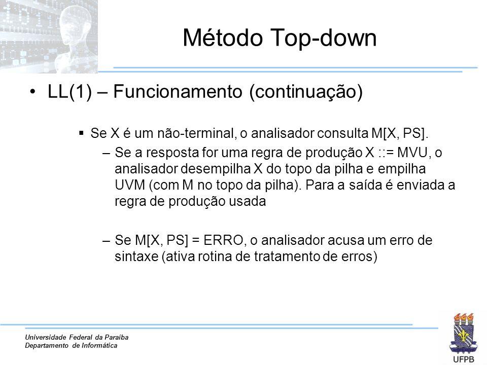 Método Top-down LL(1) – Funcionamento (continuação)
