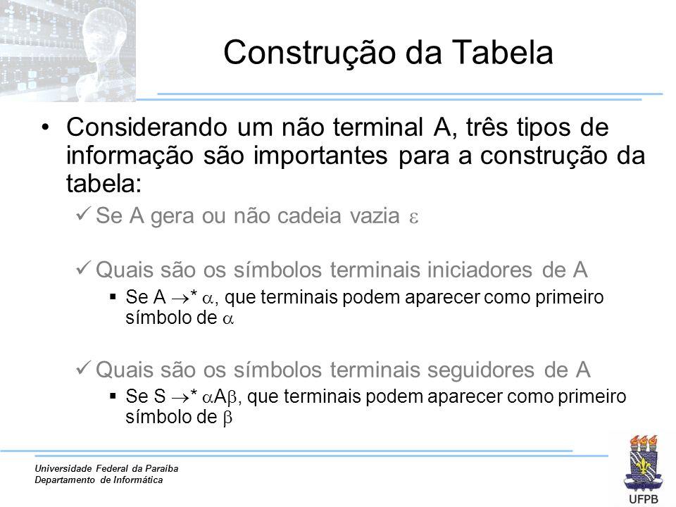 Construção da Tabela Considerando um não terminal A, três tipos de informação são importantes para a construção da tabela: